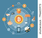 bitcoin  blockchains ... | Shutterstock .eps vector #796605973