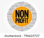 non profit word cloud collage ... | Shutterstock . vector #796623727