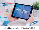information security concept... | Shutterstock . vector #796768483