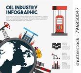 oil industry infographic world... | Shutterstock .eps vector #796850047