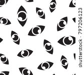eye seamless pattern background....