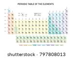 simple periodic table of the... | Shutterstock .eps vector #797808013