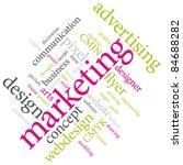 Marketing Advertising...