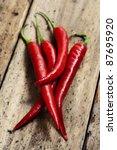 Постер, плакат: hot chili peppers on