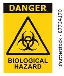 biohazard symbol sign of... | Shutterstock . vector #87734170