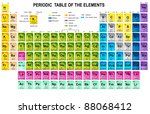 periodic table of the elements... | Shutterstock .eps vector #88068412