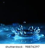 Water Splash In Dark Blue Colo...
