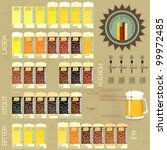 Vintage infographics set - types of beer - vector illustration - stock vector