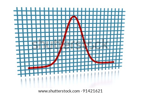3D rendering of the Gaussian curve