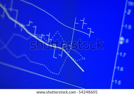 A computer screen shot of a blue and white stock analyzing chart.