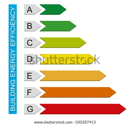 A simple building energy efficiency chart