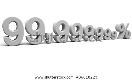 Almost one hundred percents. Big fonts isolated on white background. 3D rendering.