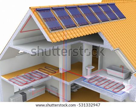 Alternative Heated House Solar Panels Heating Stock
