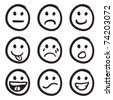 An icon set of doodled cartoon smiley faces in a variety of expressions. - stock vector
