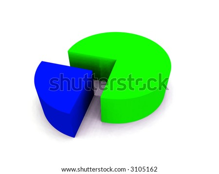 An image of a graphical pie chart, it could be useful for business concepts.