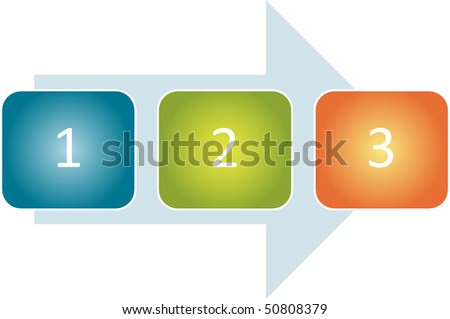 Blank generic management business strategy concept diagram illustration