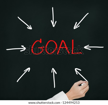 concept of shared leadership on goal One alternate conception is to consider leadership as a shared group activity   social support, and shared purpose promoted shared leadership in student.