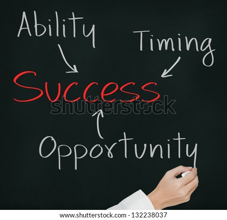business hand writing concept of success by matching of ability timing and opportunity