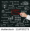 business hand writing cost reduction concept by various process - stock photo