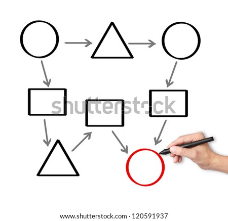 abstract business flow chart diagram on stock photo