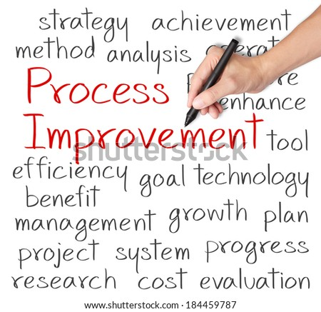 process improvements essay Handbook for basic process improvement i table of contents section page introduction 1 what is the new handbook for basic process improvement 1 what is a process 1 who owns processes 2 what is process improvement 2 how does process improvement benefit the organization 3.