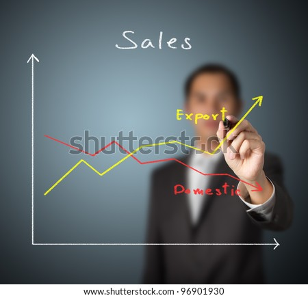 business man drawing graph to compare upward trend export sales with downward trend domestic sales