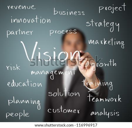 vision future india essay Vision for india in 2050 - deepak bhagat -siliconindia magazine vision my vision for india, in 2050, is that she is in the top 3 in economies as measured.