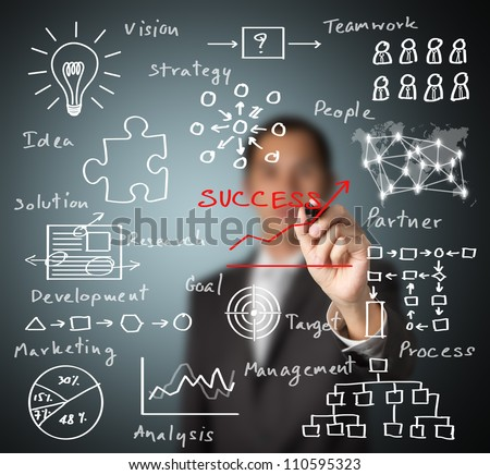 business man writing success by many  process ( idea - vision - teamwork - partner -  goal - marketing - analysis - research - development - strategy - management )