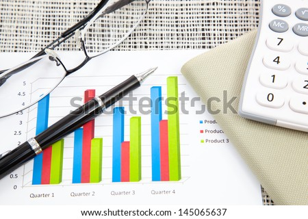 Business report and Financial graphs analysis