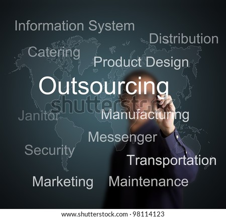 Businessman writing outsourcing concept for business with world map