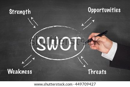 Businessman writing SWOT concept.