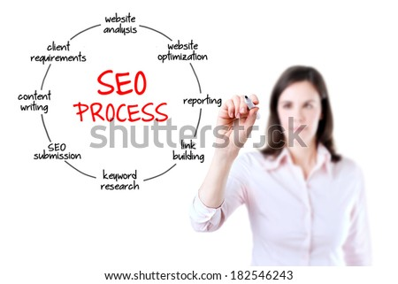 Businesswoman touching virtual screen with SEO process information. Isolated on white.