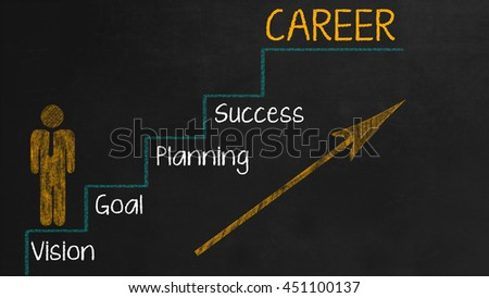Career - Concept on black Chalkboard