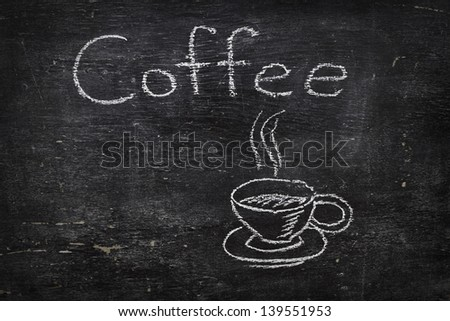 Chalk on black board: Coffee