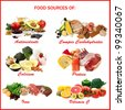 Chart showing food sources of various nutrients, each isolated on white. Includes antioxidants, complex carbohydrates, calcium, protein, iron and vitamin C. - stock photo