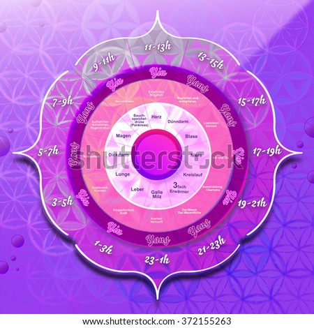 chinese watch on pink background