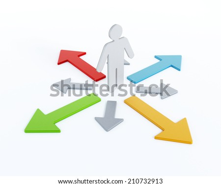 Choices concept with arrows around 3D figure