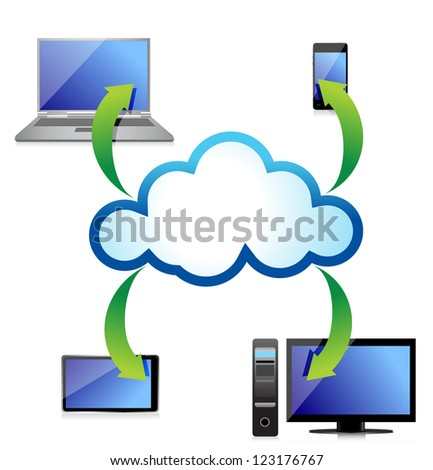 Cloud computing concept design over a white background