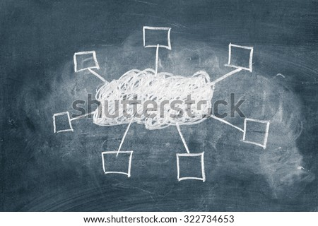 Cloud computing concept on chalkboard