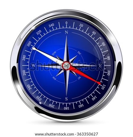 3d Compass Change Word Orientation Aim Stock Illustration ...