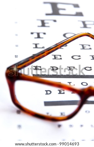 concept image of optometry,close up at eye chart