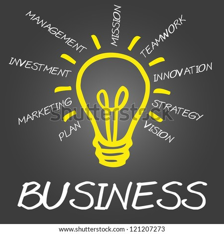 Concept of business consists of plan, vision, mission, strategy, marketing, teamwork, innovation, investment and management