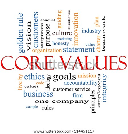 Core Values Examples