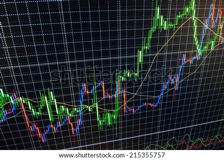 Display of Stock market quotes chart graph on monitor live online screen. Profit, capital growth and financial success concept.