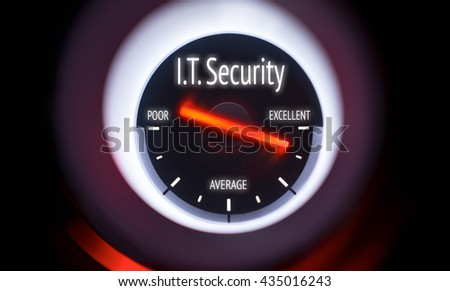 Electronic gauge displaying a IT Security Concept