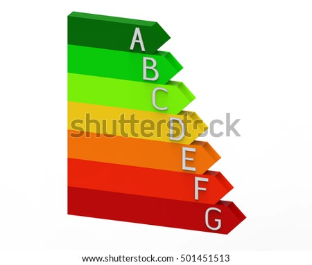 Energy efficiency, 3D rendering, on the white background