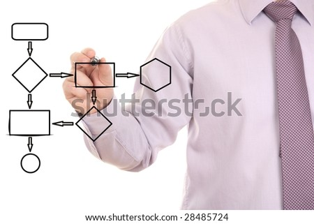Engineer drawing an organization chart on a white board