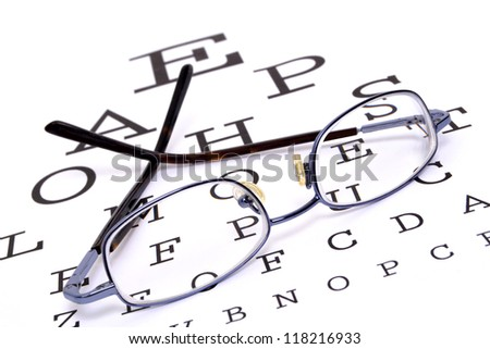eye glasses and vision chart