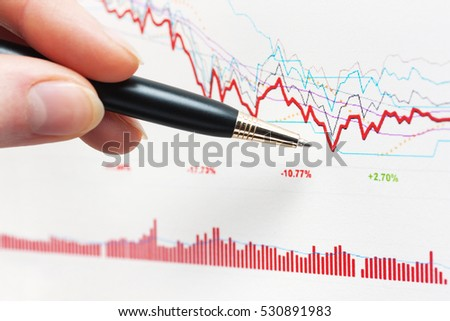 Financial graphs analysis Stock Market reports
