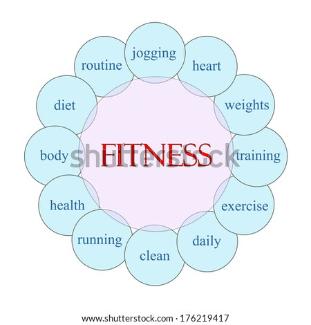Fitness concept circular diagram in pink and blue with great terms such as jogging, heart, training and more.